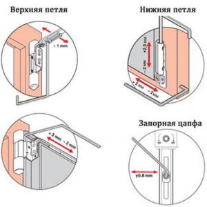 Как настроить пластиковую дверь