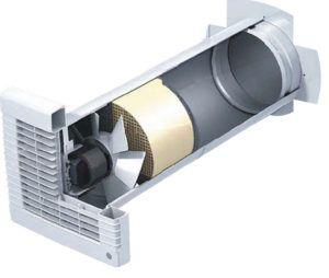 вентилятор труба