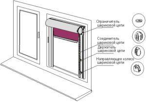механизм шторы