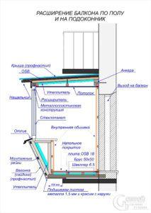 схема балкон