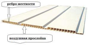 строение панели