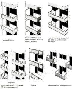 виды балконов