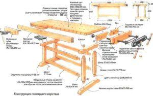 конструкция верстака