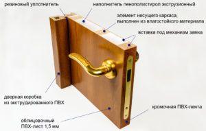 схема двери замок