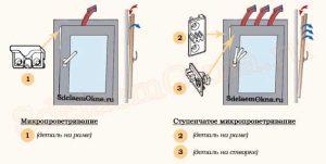 схема микропроветривания